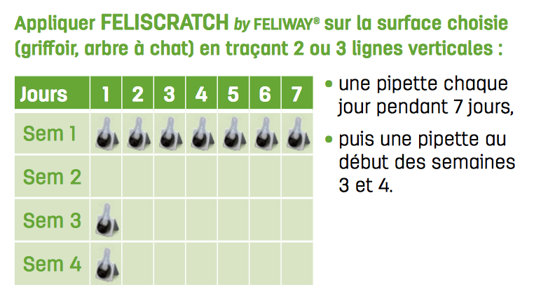 Mode d'emploi Feliscratch by Feliway